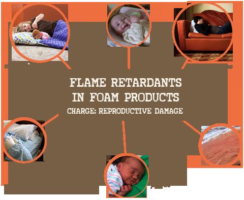 flame-retardants-infographic